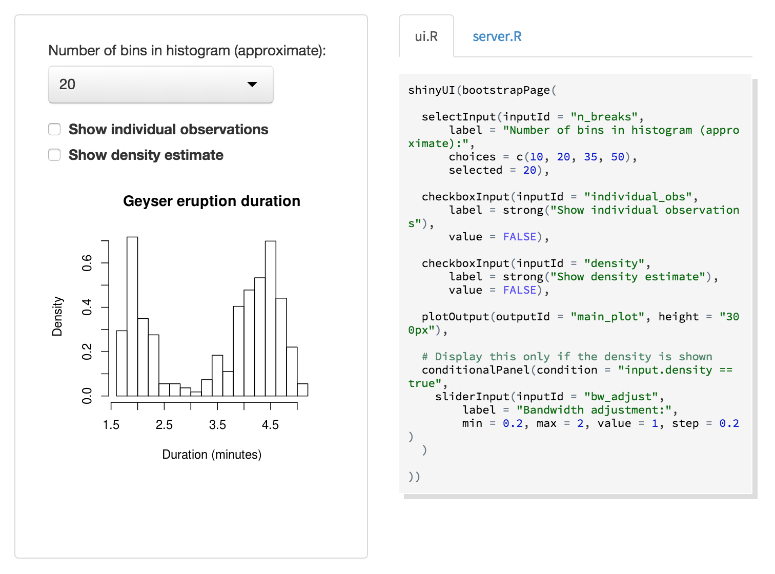 Keeping Up With R - Us map usigng gvisintensitymap example